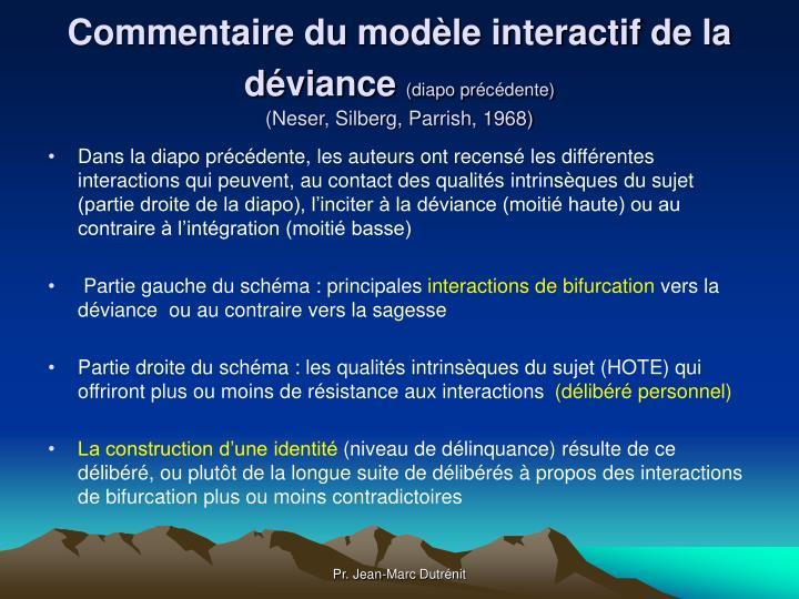 Commentaire du modèle interactif de la déviance