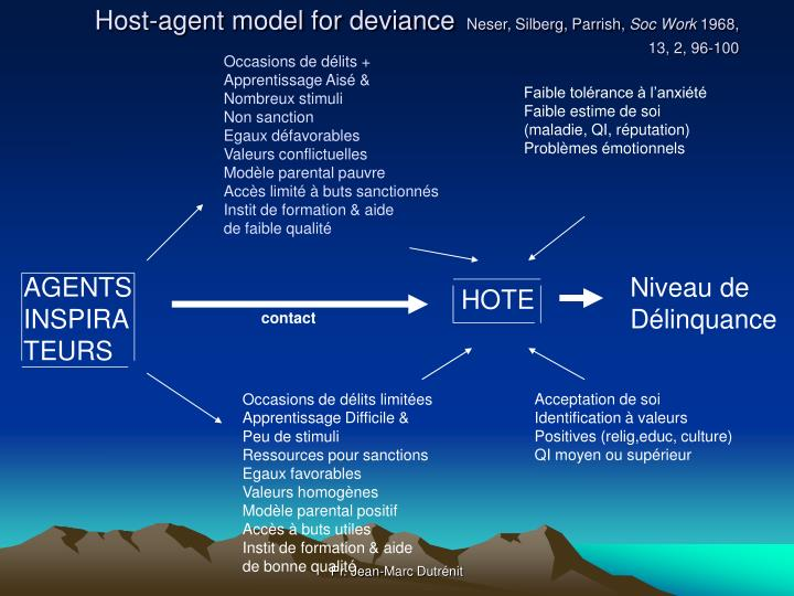 Host-agent model for deviance