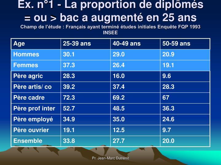 Ex. n°1 - La proportion de diplômés = ou > bac a augmenté en 25 ans