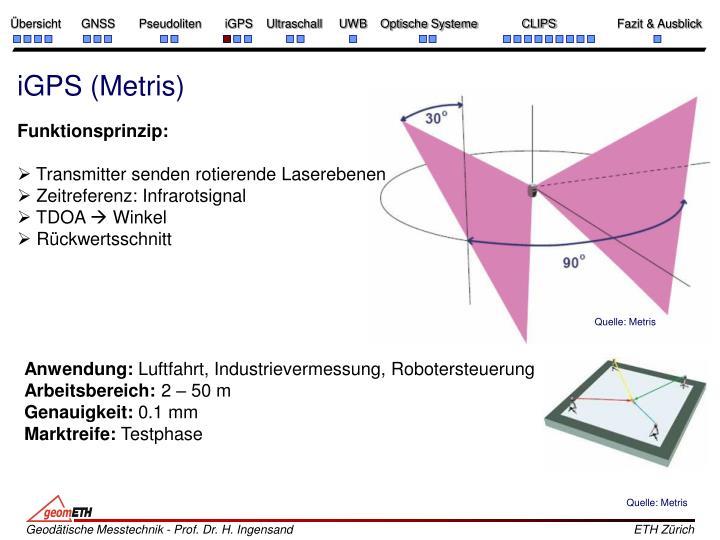 iGPS (Metris)