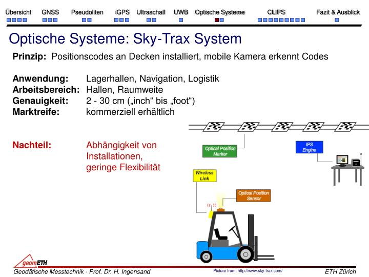 Optische Systeme: Sky-Trax System