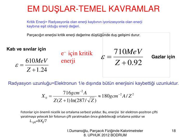 EM DUŞLAR-TEMEL KAVRAMLAR