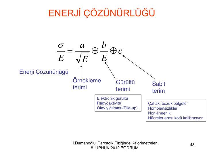 ENERJİ ÇÖZÜNÜRLÜĞÜ