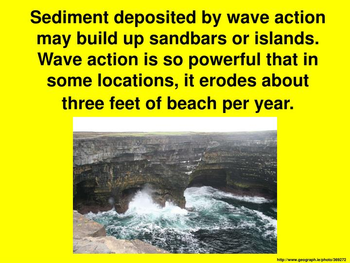 Sediment deposited by wave action may build up sandbars or islands. Wave action is so powerful that in some locations, it erodes about three feet of beach per year.