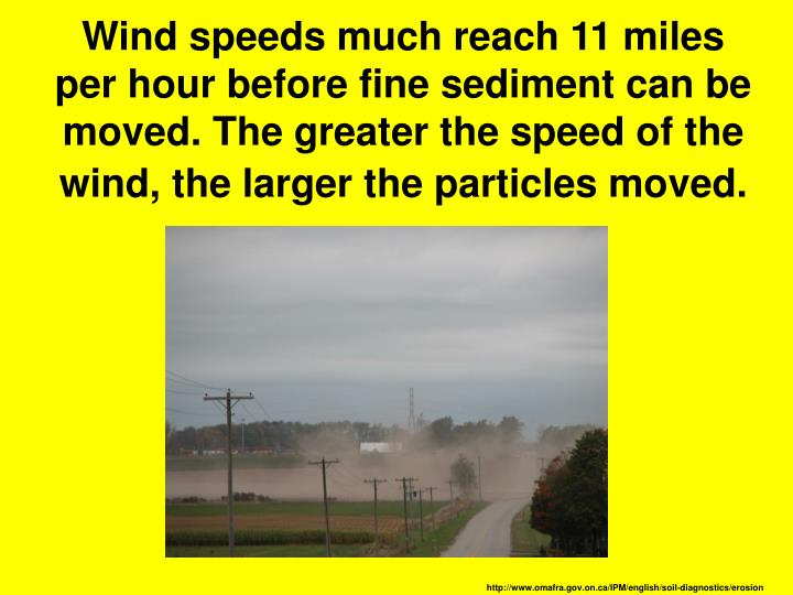 Wind speeds much reach 11 miles per hour before fine sediment can be moved. The greater the speed of the wind, the larger the particles moved.