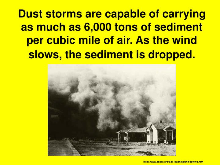 Dust storms are capable of carrying as much as 6,000 tons of sediment per cubic mile of air. As the wind slows, the sediment is dropped.