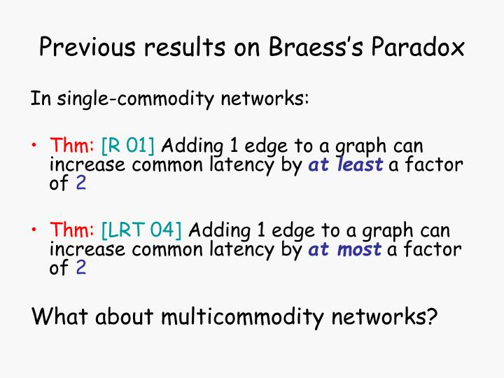 Previous results on Braess's Paradox