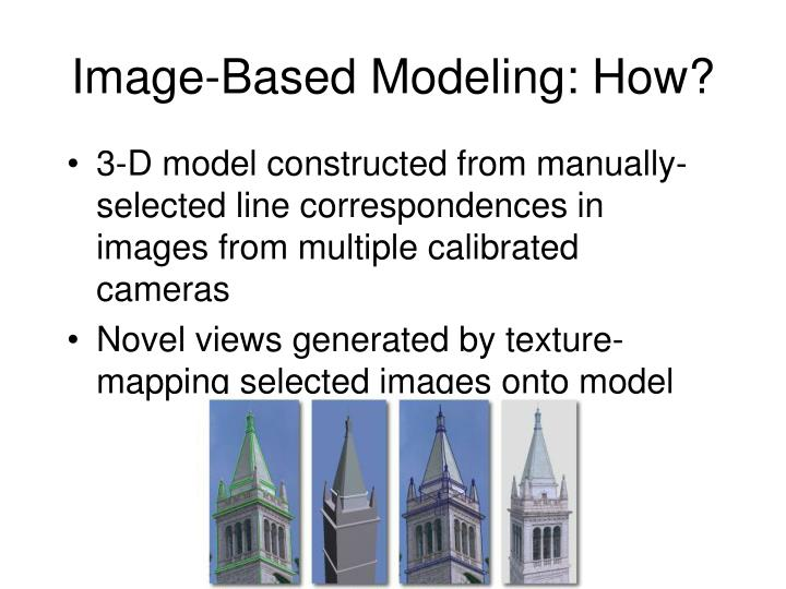 Image-Based Modeling: How?