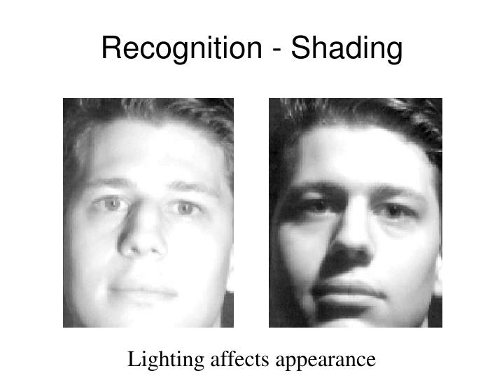 Recognition - Shading