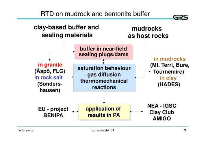 RTD on mudrock and bentonite buffer