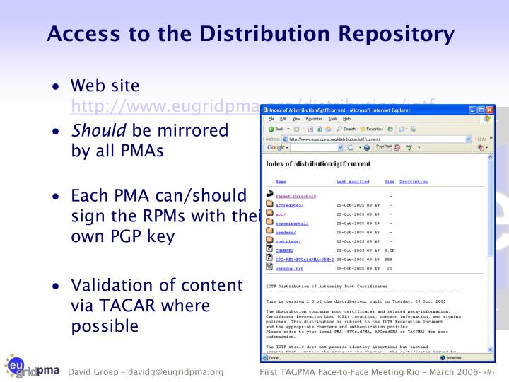 Access to the Distribution Repository