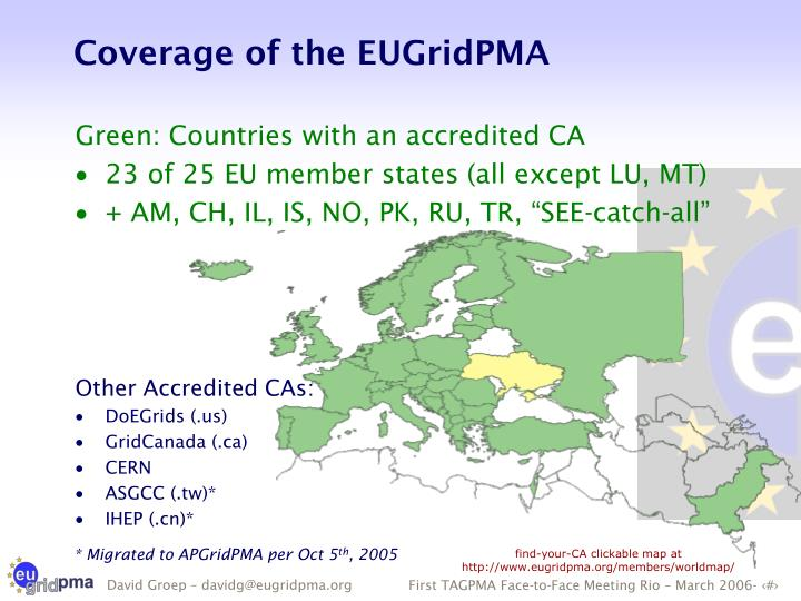 Coverage of the EUGridPMA