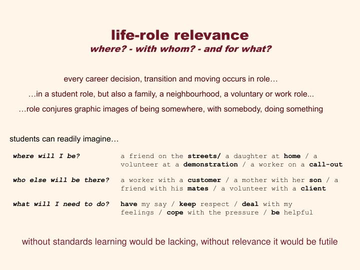 life-role relevance