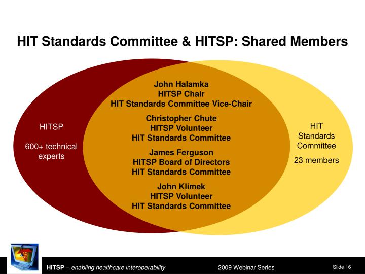 HIT Standards Committee & HITSP: Shared Members