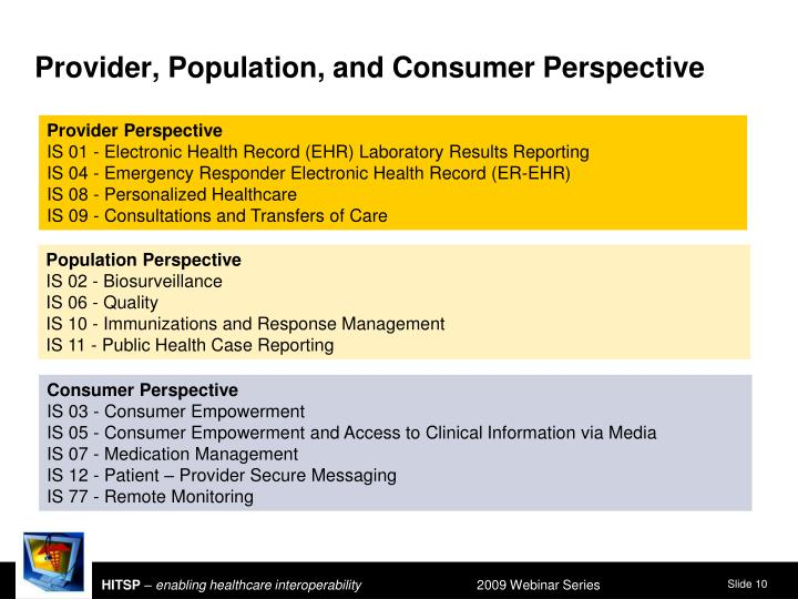 Provider, Population, and Consumer Perspective