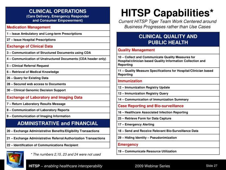 HITSP Capabilities*