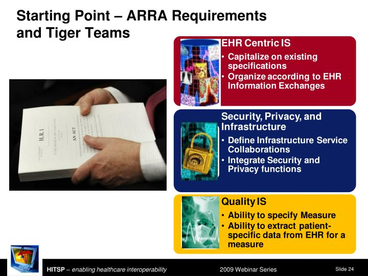 Starting Point – ARRA Requirements