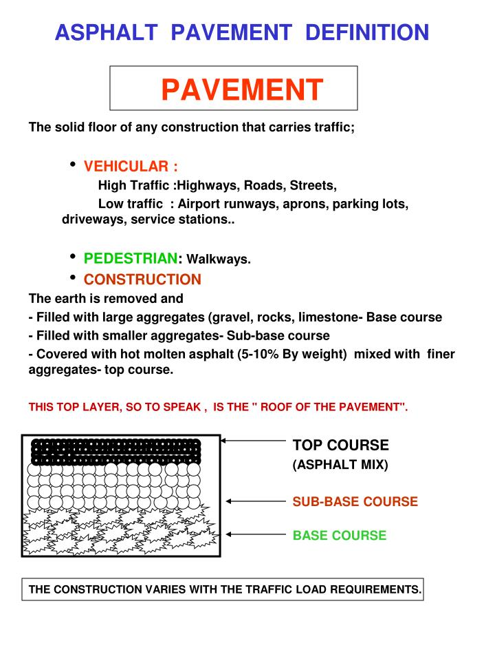 ASPHALT  PAVEMENT  DEFINITION