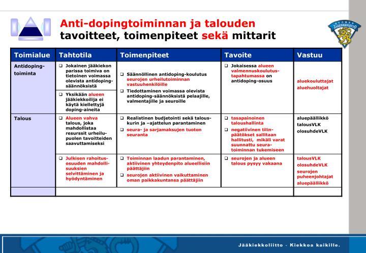 Anti-dopingtoiminnan ja talouden