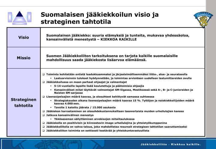 Suomalaisen jääkiekkoilun visio ja strateginen tahtotila
