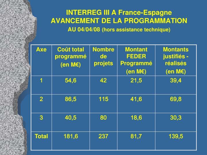 INTERREG III A France-Espagne