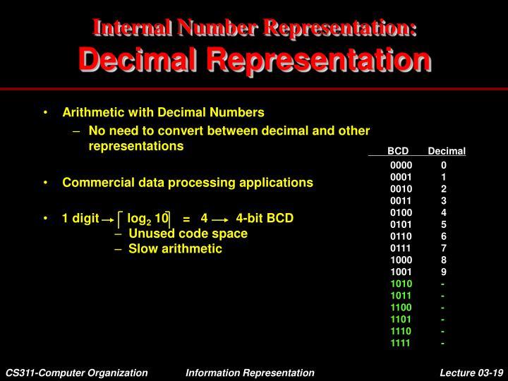 BCD       Decimal