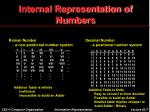 internal representation of numbers