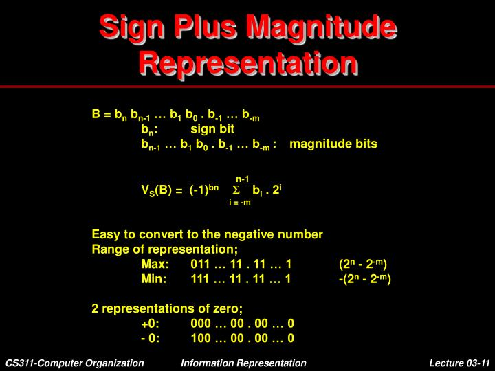 Sign Plus Magnitude Representation