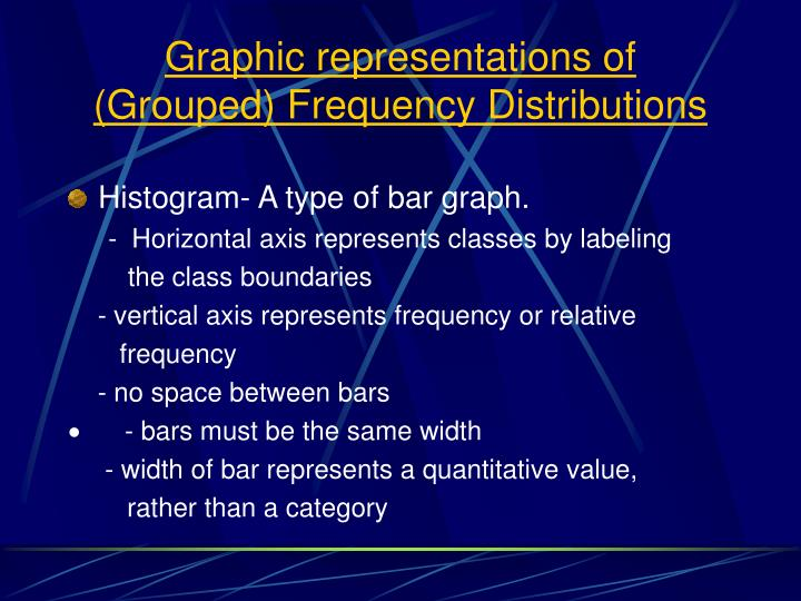 Graphic representations of (Grouped) Frequency Distributions