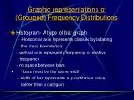 graphic representations of grouped frequency distributions