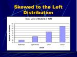 skewed to the left distribution
