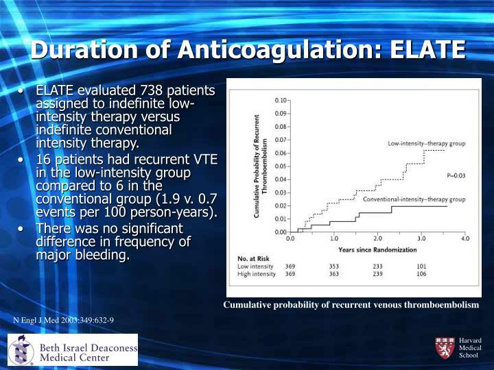 Cumulative probability of recurrent venous thromboembolism