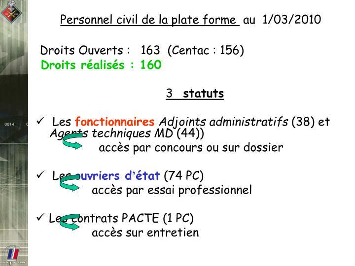 Personnel civil de la plate forme