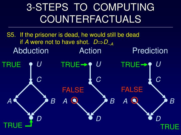 3-STEPS  TO  COMPUTING