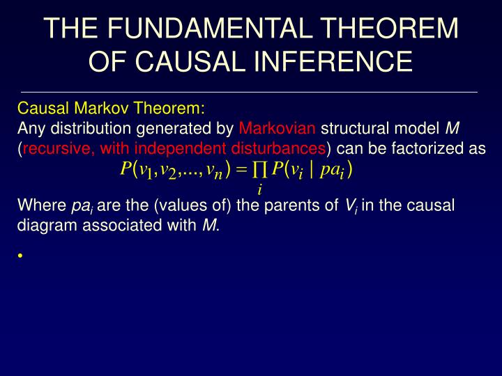 THE FUNDAMENTAL THEOREM