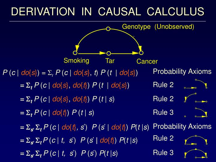 DERIVATION  IN  CAUSAL  CALCULUS
