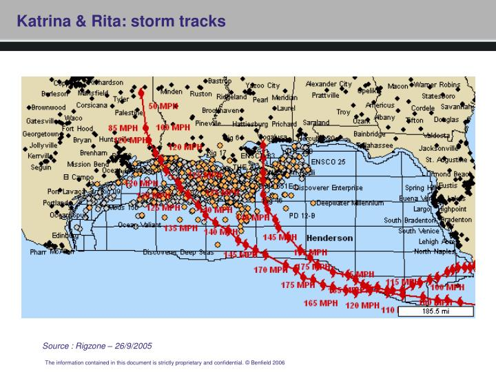 Katrina & Rita: storm tracks