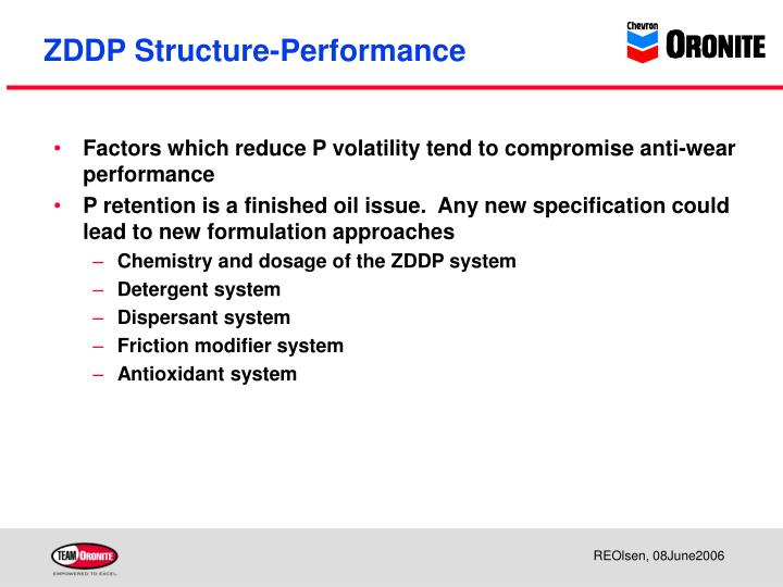 ZDDP Structure-Performance