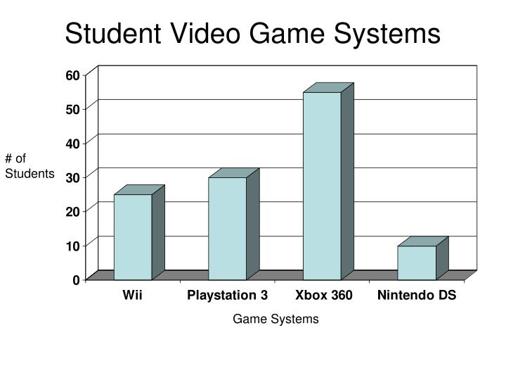 Student video game systems