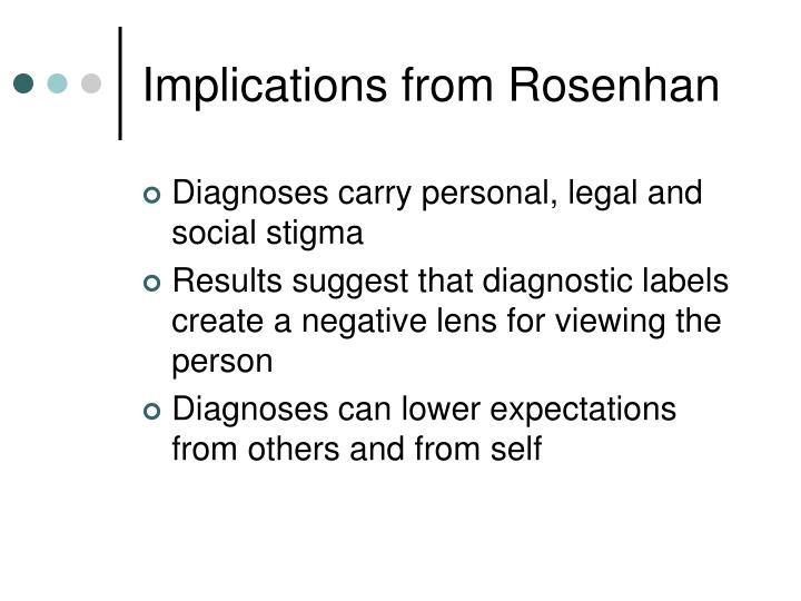 Implications from Rosenhan