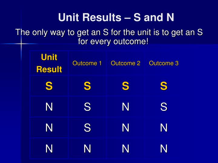 Unit Results – S and N
