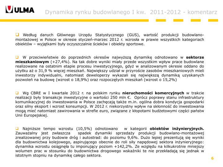 Dynamika rynku budowlanego I kw.  2011-2012 - komentarz