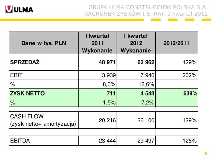 GRUPA ULMA CONSTRUCCION POLSKA S.A.