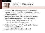 heritrix milestones