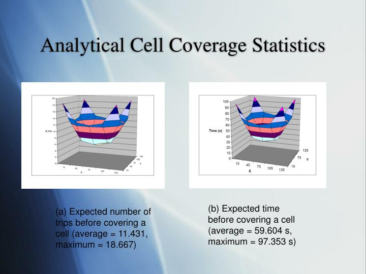 Analytical Cell Coverage Statistics