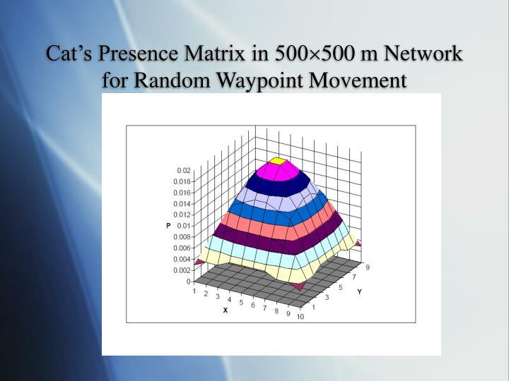 Cat's Presence Matrix in 500