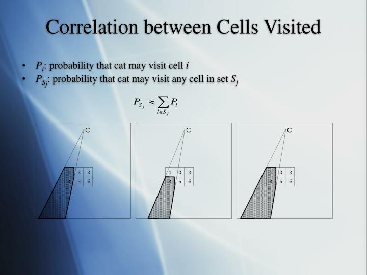 Correlation between Cells Visited