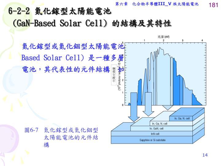 氮化鎵型或氮化銦型太陽能電池