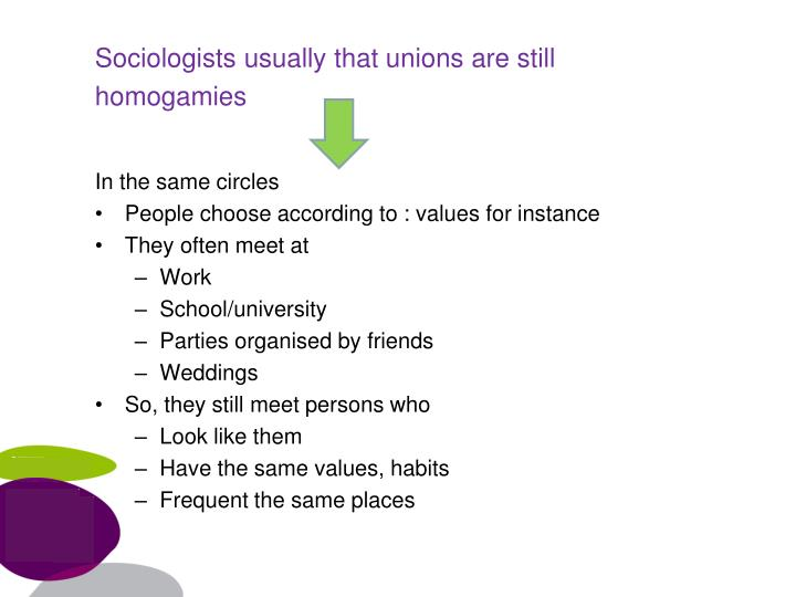 Sociologists usually that unions are still