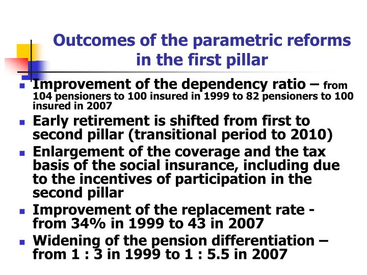 Outcomes of the parametric reforms in the first pillar